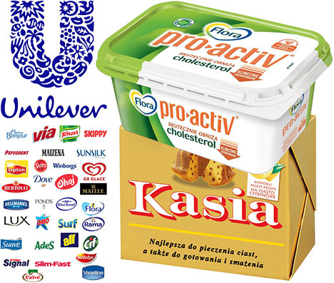 Unilever Polska
