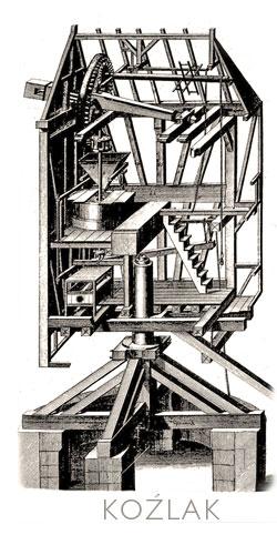 budowa wiatraka koźlaka